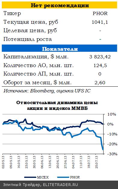 Инвесторы восприняли позитивно опубликованную статистику и решение FOMC ФРС США