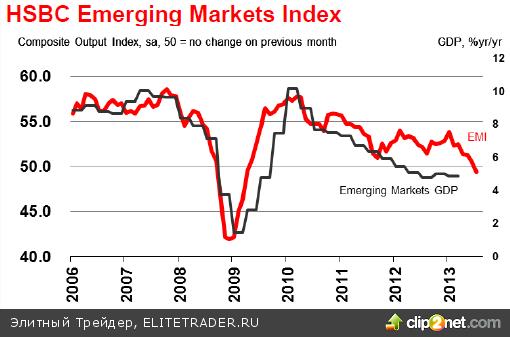 «Медведи» вновь перехватили инициативу на фоне слабости экономики РФ