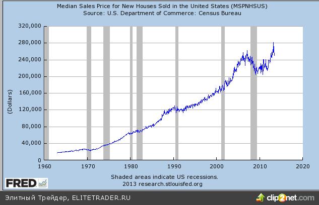 Оценка эффекта QE на реальный мир