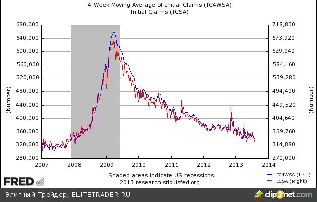 Китайский отскок на тонком рынке