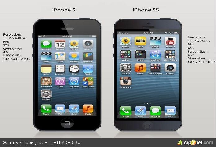 3 краткосрочные причины купить акции Apple