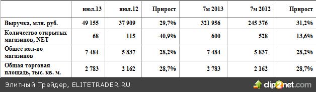 Ожидаем умеренного отскока на рынке акций РФ на предстоящей неделе