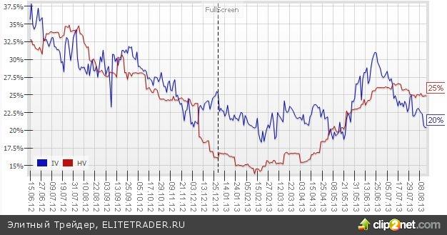 «Медведи» обрушили рынки после выхода американской статистики