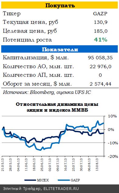 Бедный новостной фон стал причиной нейтральной динамики рынков