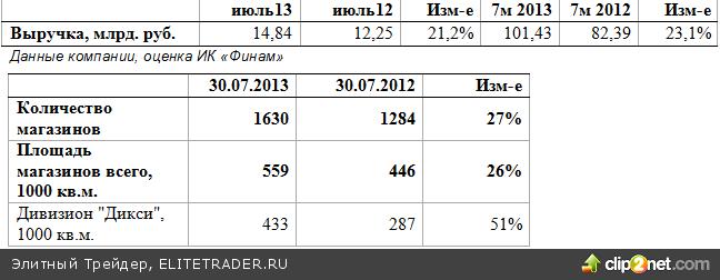 Ожидаем продолжения роста на рынке акций РФ на предстоящей неделе