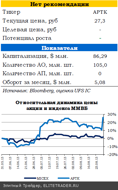 Инвесторы поверили в сентябрьское сворачивание QE3