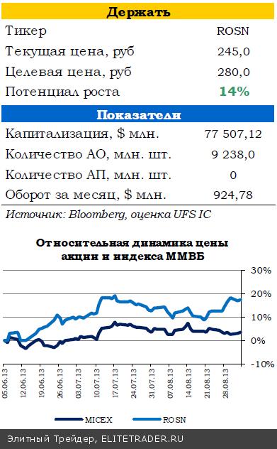 Сильная статистика подогревает страхи инвесторов по вопросу сворачивания QE3
