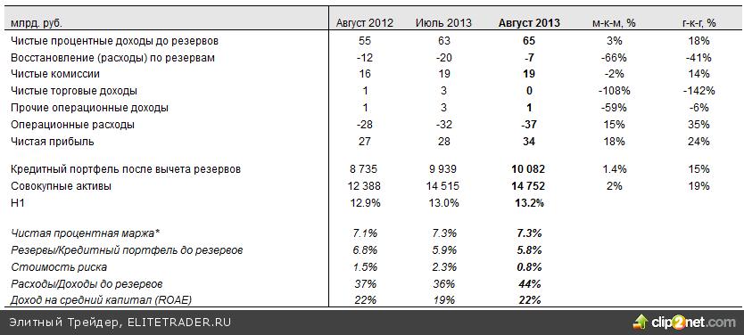 Ралли в Азии благодаря статистике из Китая и новостях о будущей Олимпиаде в Токио