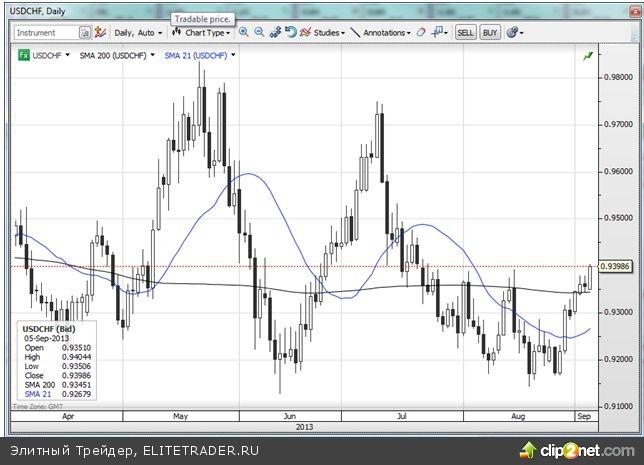 После заседания Банка Японии иена вращается по спирали; на очереди Банк Англии и ЕЦБ