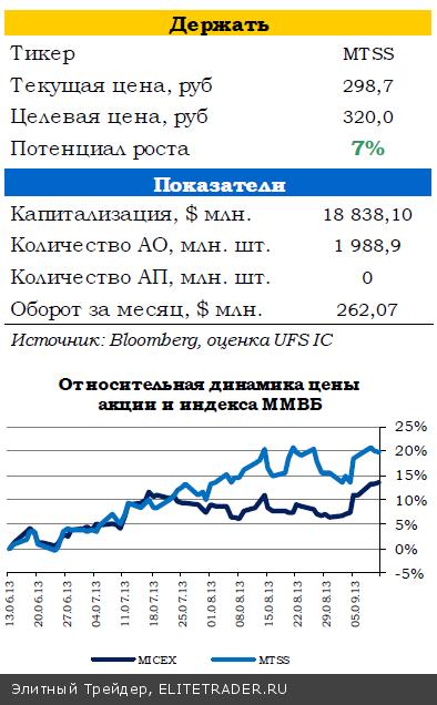Приток денежных средств на российский рынок заставляет рубль укрепляться, а акции дорожать