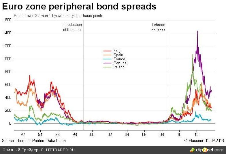 Участники рынка оставляют торги до заседания ФРС