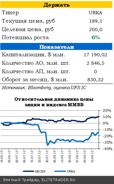 Инвесторы продолжают демонстрировать оптимизм