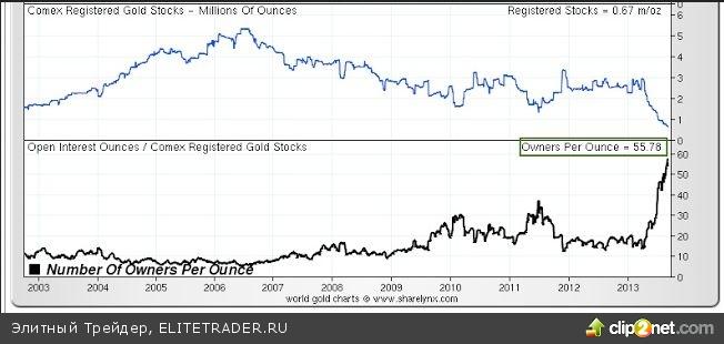 ЦБ западных стран помогут крупным банкам обмануть инвесторов. Берлускони провинился искренним стремлением помочь соотечественникам