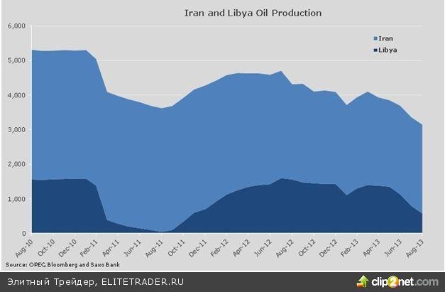 Металлы подорожали, а нефть подешевела после сюрприза от ФРС