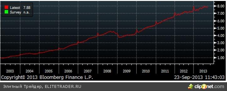 Прошедшая неделя окончилась для российского фондового рынка на минорной ноте: капитализация компаний, входящих в индекс РТС снизилась на 1,1%, в ММВБ – на 0,7%