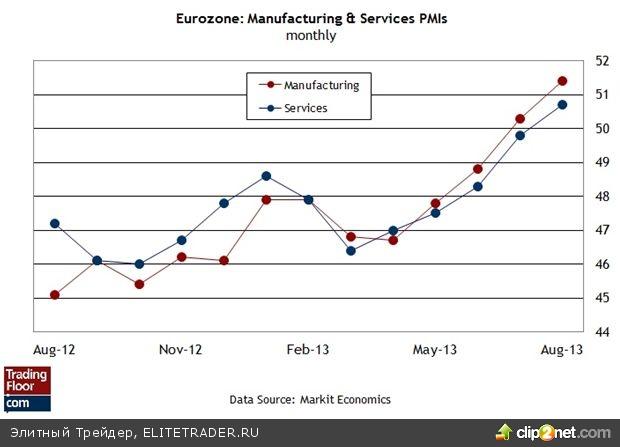 Немецкие выборы: что Меркель хорошо - то для Евро неопределенность