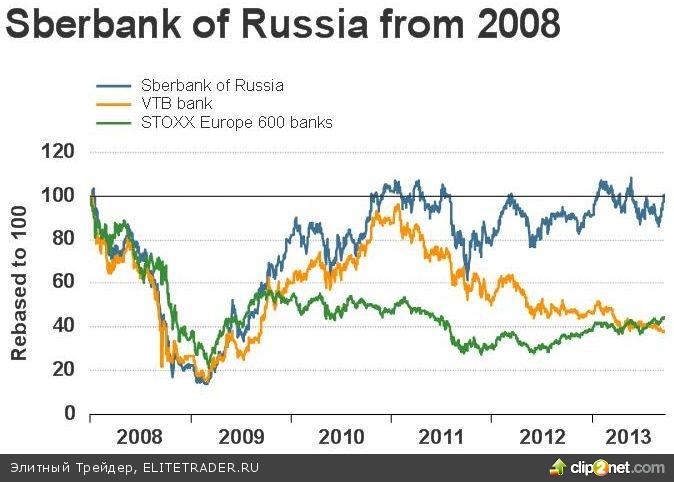 Участники рынка продолжают опасаться сворачивания QE