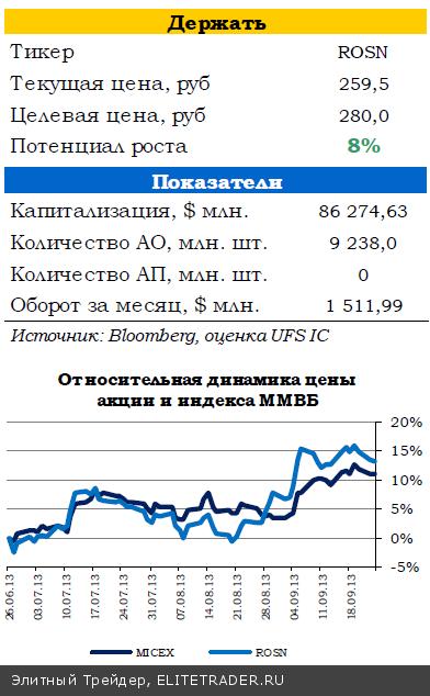 Внешний фон не претерпел сколь-либо значимых изменений, ожидаем умеренно-позитивной динамики рынков
