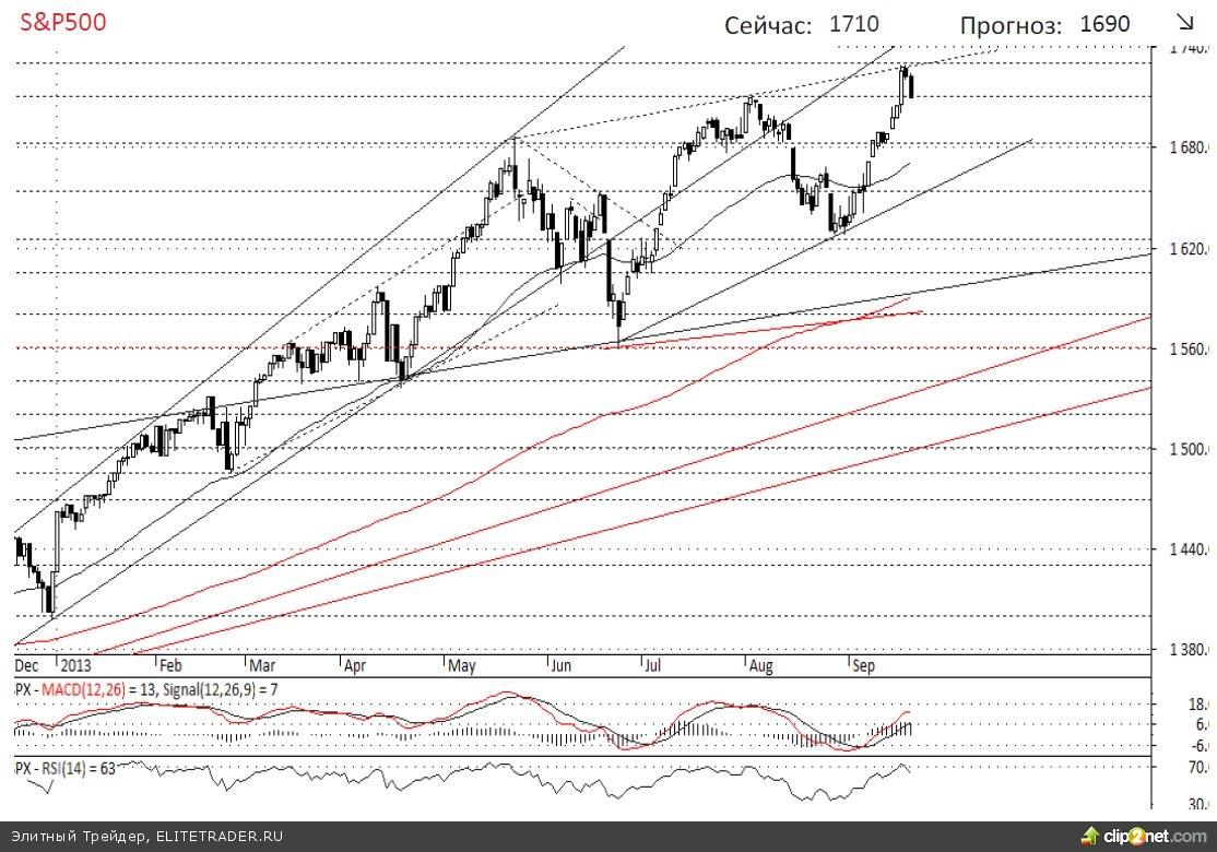Сценарий прошлой недели вновь оказался примерно одинаковым для развитых и развивающихся фондовых рынков