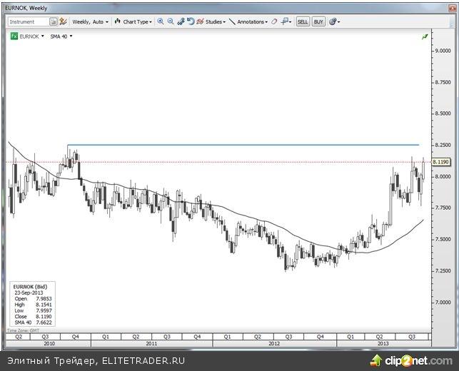 Доллар остался в диапазоне, иена снова падает