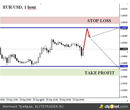 Евро растет от страха