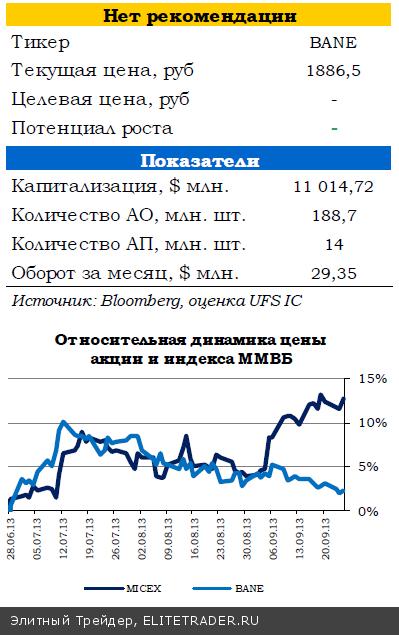 Данные по ВВП США не оказали существенного влияния на настроения инвесторов