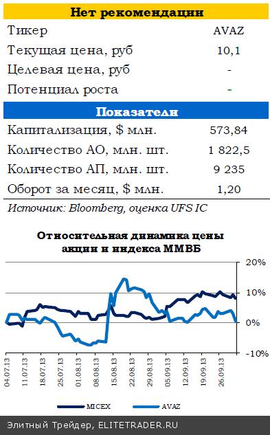 Позитивная статистика из Китая придаст оптимизма участникам торгов на российском рынке акций