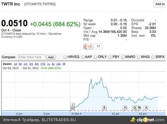 Уоррен Баффетт: +$2 миллиарда на сделке с акциями Goldman Sachs