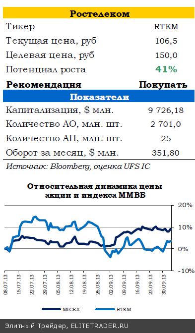Новости из Конгресса продолжат двигать рынки