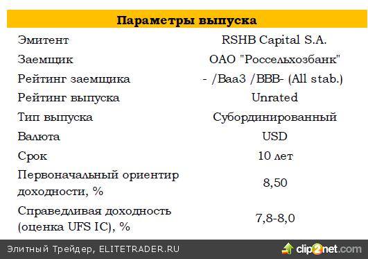 РСХБ предлагает премию за евробонды без рейтинга