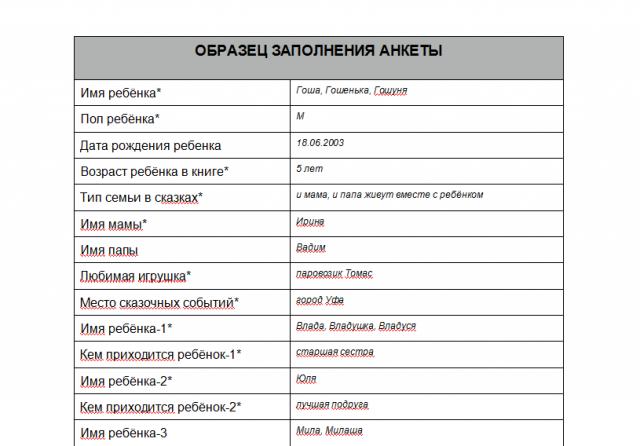 Образец заполнения анкеты для заказа книги. 1313950532-clip-23kb