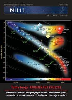 astronomski časopis m111