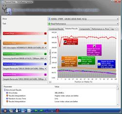 Intel X25-M raid 0 brzina čitanja