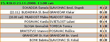 rezultati 15. kola 2. županijske nogometne lige centar
