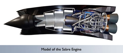 sabre raketni motor