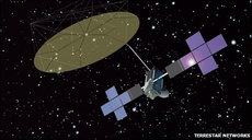 Satelit Terrestar-1