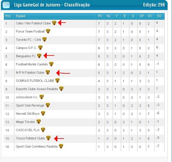 Liga Gamegol de Juniores - Página 6 1299966188-clip-56kb