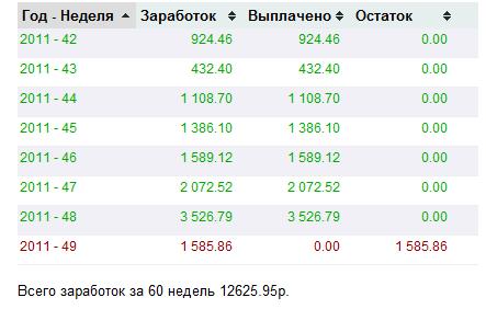1323260332 clip 8kb adsyst.ru обзор тизерной партнерки
