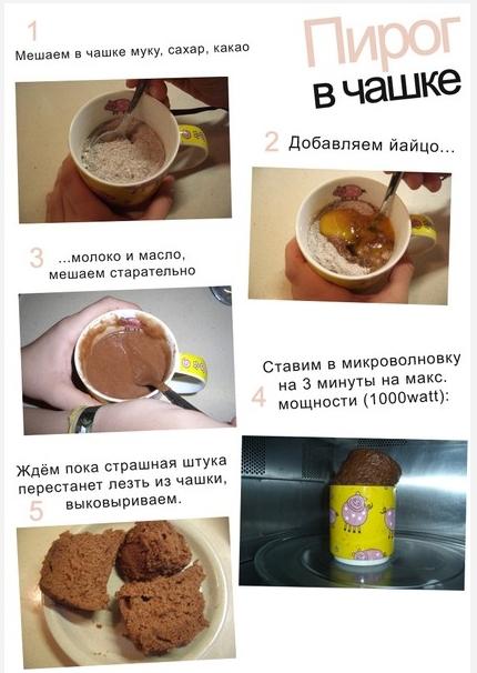 Как сделать кексы в микроволновке без масла 513
