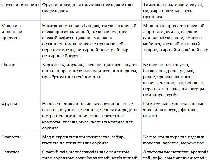 гдз по математике класс.г.в.дорофеев, с.б.суворова, е.а.бунимович, л.в.кузнецова, с.с.маниева