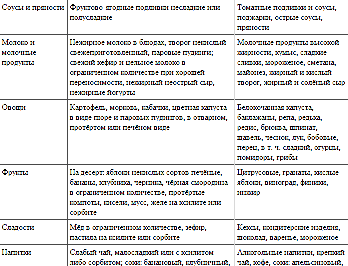 Программа Факультативный Курс 5 Класс