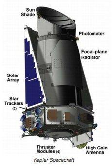 kepler svemirska letjelica