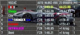 LFS Aston National FZR rezultati